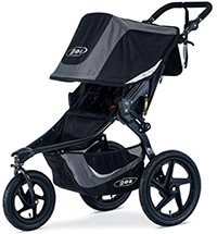 The Best Jogging Strollers For 2019 Expert Reviews Mommyhood101