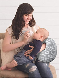 best nursing pillows Itzy Ritzy Milk Boss nursing Cuff